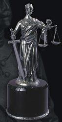 Юридическая и иная помощь профессионалов
